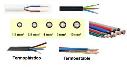 canaleta para cables