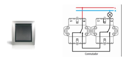 aunque siempre utilicemos la palabra interruptor para nombrar los mandos de luz la mayor parte de que encontramos en cualquier vivienda son