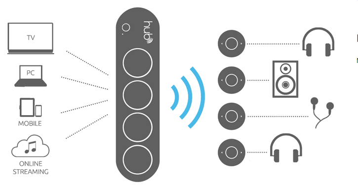 transmisor de audio.png